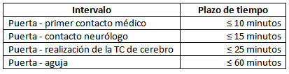 tablaredcronicas